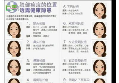 美容顾问要学的最基本美容知识
